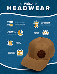TheValue of Headwear Flyer